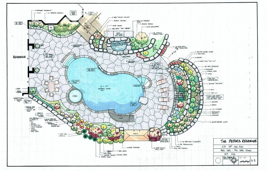 Swimming Pool Designs Vinyl Pool Designs Seaway Pools
